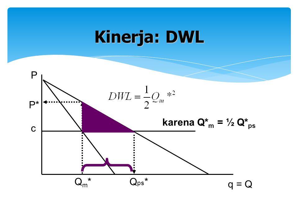 Kinerja: DWL P P* karena Q*m = ½ Q*ps c Qm* Qps* q = Q