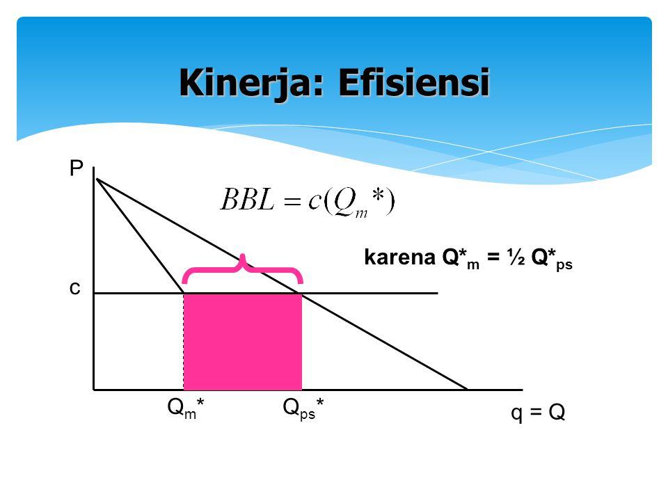 Kinerja: Efisiensi P karena Q*m = ½ Q*ps c Qm* Qps* q = Q