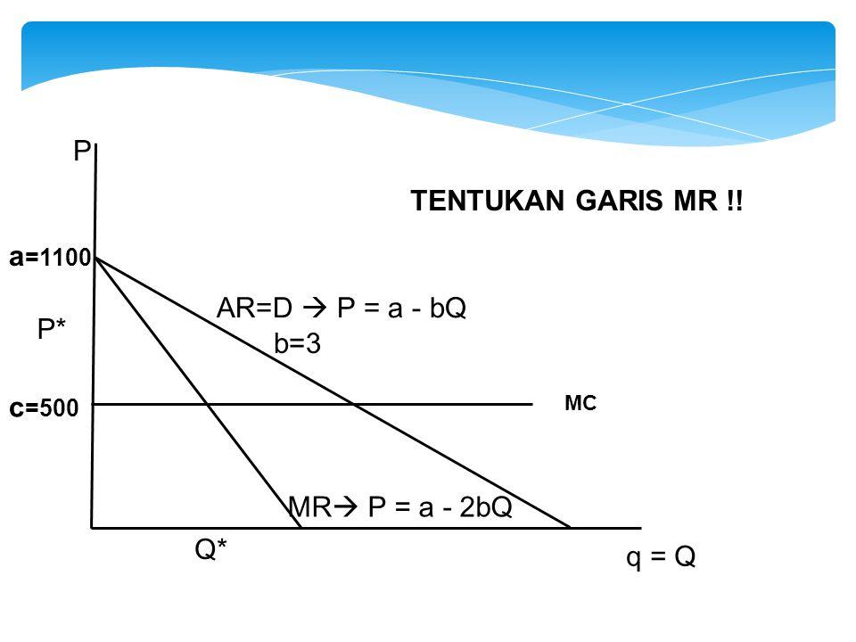 P TENTUKAN GARIS MR !! a=1100 AR=D  P = a - bQ P* b=3 c=500
