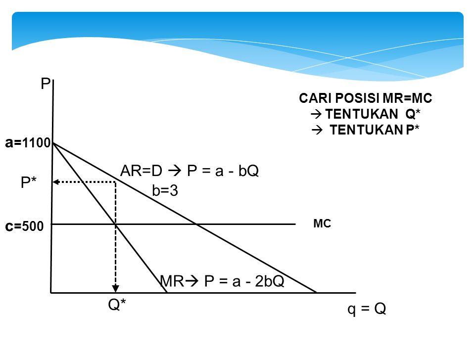 P a=1100 AR=D  P = a - bQ P* b=3 c=500 MR P = a - 2bQ Q* q = Q
