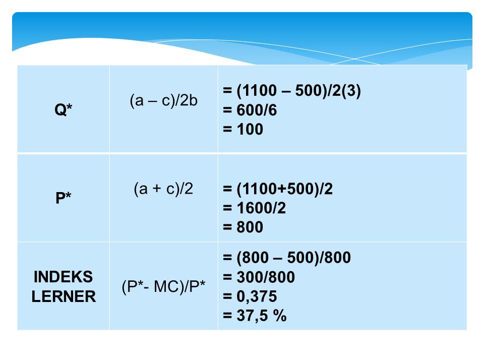 Q* (a – c)/2b. = (1100 – 500)/2(3) = 600/6. = 100. P* (a + c)/2. = (1100+500)/2. = 1600/2. = 800.