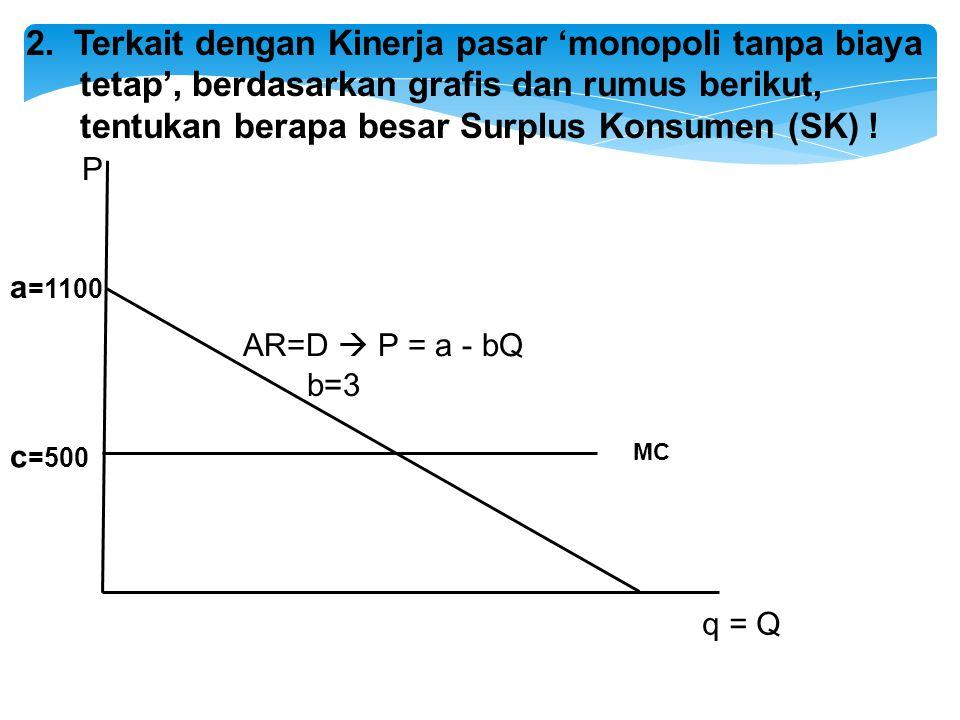 2. Terkait dengan Kinerja pasar 'monopoli tanpa biaya tetap', berdasarkan grafis dan rumus berikut, tentukan berapa besar Surplus Konsumen (SK) !