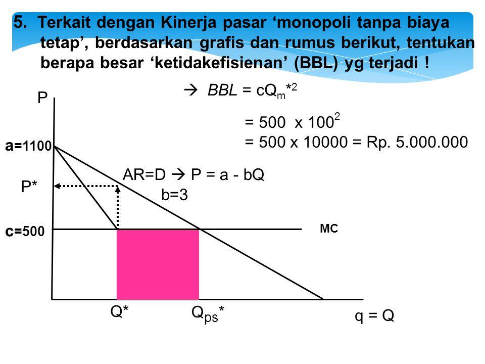 5. Terkait dengan Kinerja pasar 'monopoli tanpa biaya tetap', berdasarkan grafis dan rumus berikut, tentukan berapa besar 'ketidakefisienan' (BBL) yg terjadi !