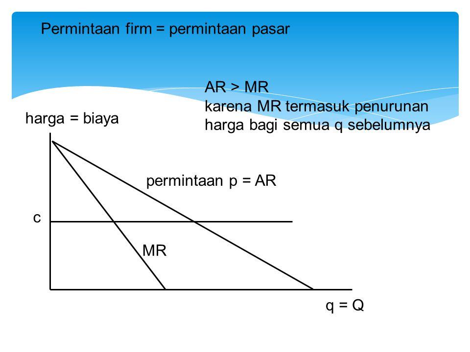 Permintaan firm = permintaan pasar