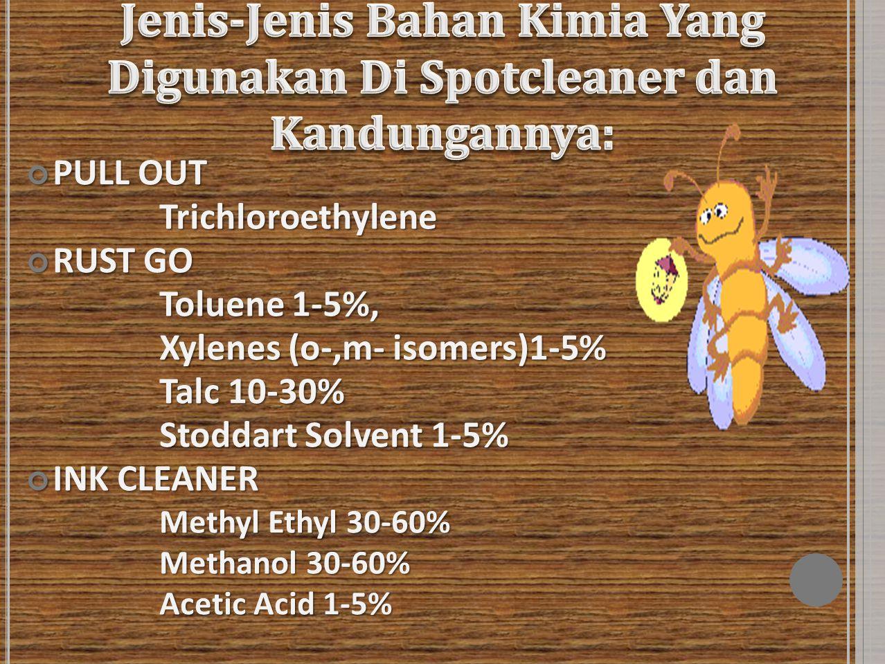 Jenis-Jenis Bahan Kimia Yang Digunakan Di Spotcleaner dan Kandungannya: