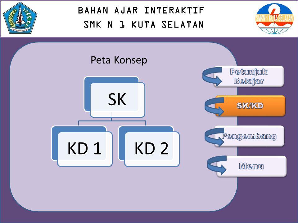 Peta Konsep BAHAN AJAR INTERAKTIF SMK N 1 KUTA SELATAN Menu