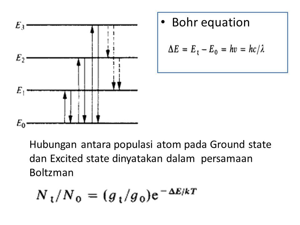 Bohr equation Hubungan antara populasi atom pada Ground state dan Excited state dinyatakan dalam persamaan Boltzman.