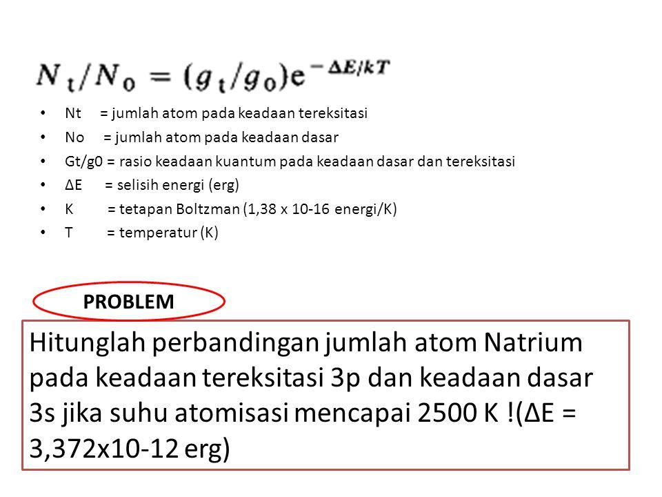 Nt = jumlah atom pada keadaan tereksitasi