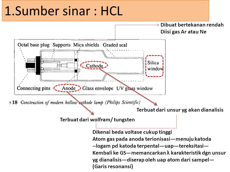 1.Sumber sinar : HCL Dibuat bertekanan rendah Diisi gas Ar atau Ne