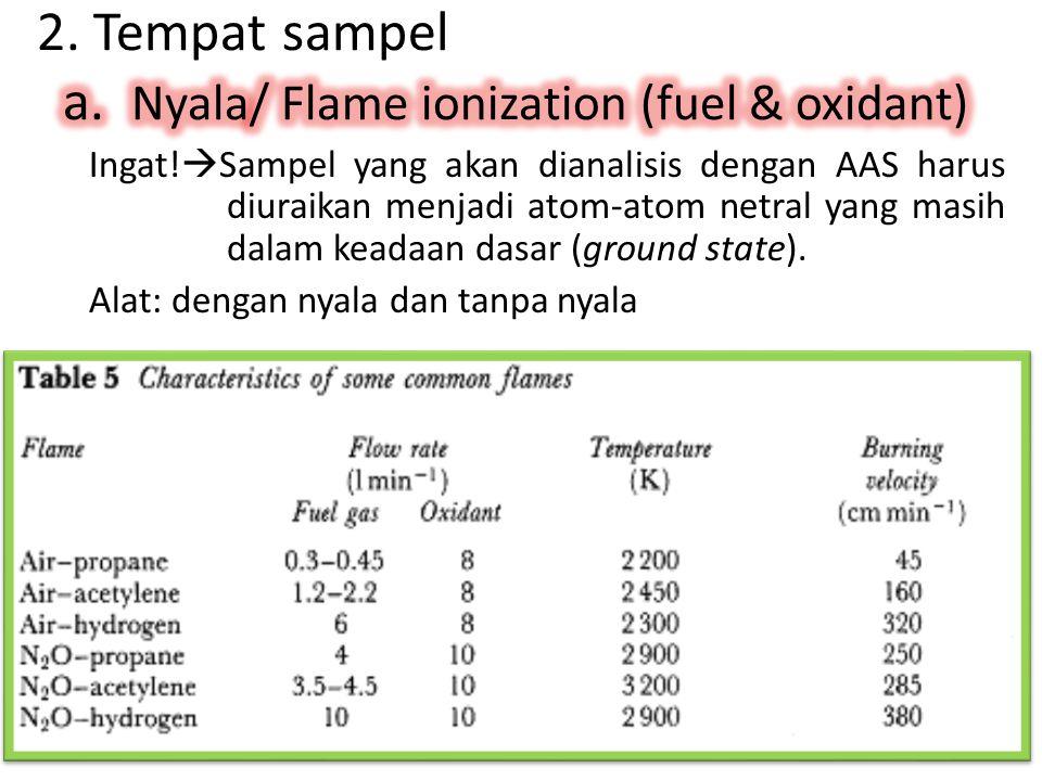 2. Tempat sampel a. Nyala/ Flame ionization (fuel & oxidant)