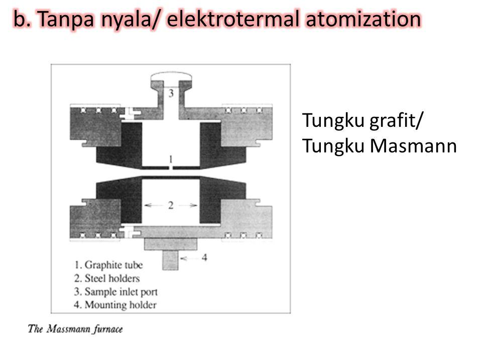 b. Tanpa nyala/ elektrotermal atomization