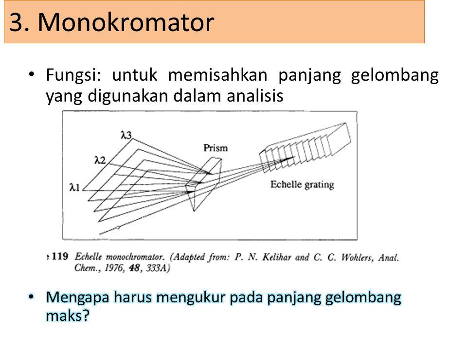3. Monokromator Fungsi: untuk memisahkan panjang gelombang yang digunakan dalam analisis.