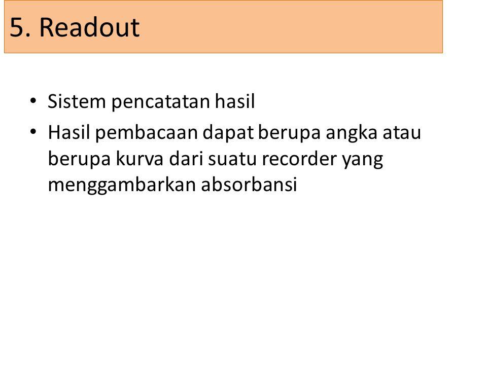 5. Readout Sistem pencatatan hasil