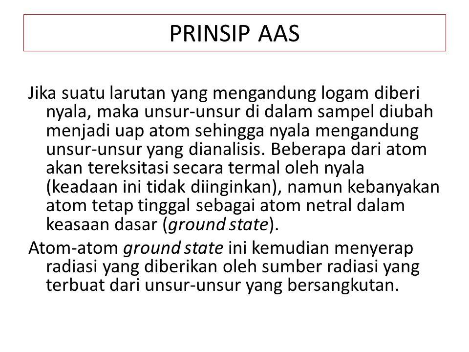 PRINSIP AAS