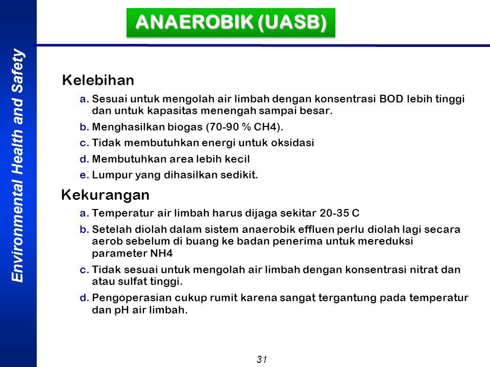 ANAEROBIK (UASB) Kelebihan