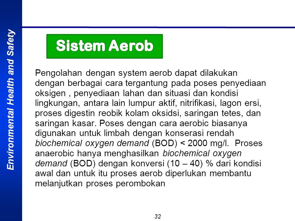 Sistem Aerob