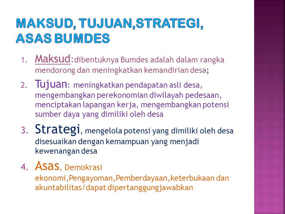 Maksud, Tujuan,strategi, Asas Bumdes