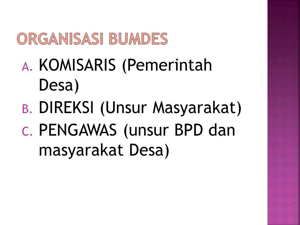 KOMISARIS (Pemerintah Desa) DIREKSI (Unsur Masyarakat)