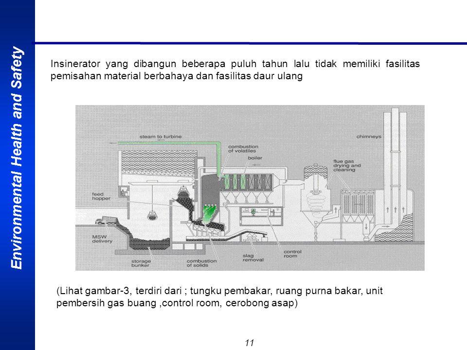 Insinerator yang dibangun beberapa puluh tahun lalu tidak memiliki fasilitas pemisahan material berbahaya dan fasilitas daur ulang
