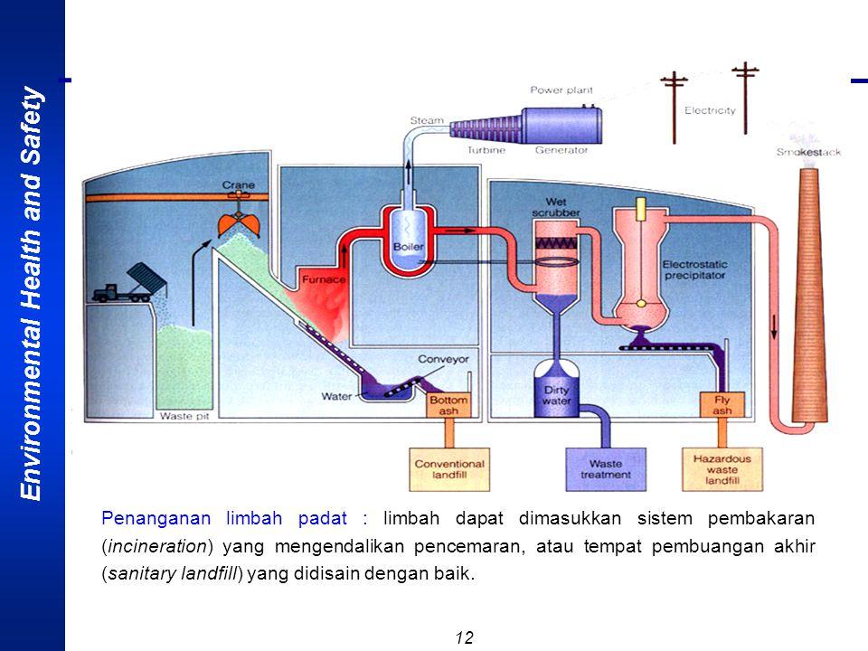 Penanganan limbah padat : limbah dapat dimasukkan sistem pembakaran (incineration) yang mengendalikan pencemaran, atau tempat pembuangan akhir (sanitary landfill) yang didisain dengan baik.