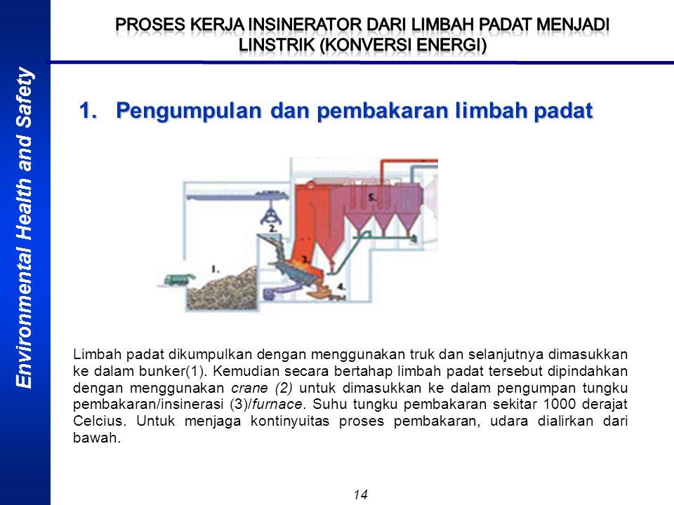 1. Pengumpulan dan pembakaran limbah padat