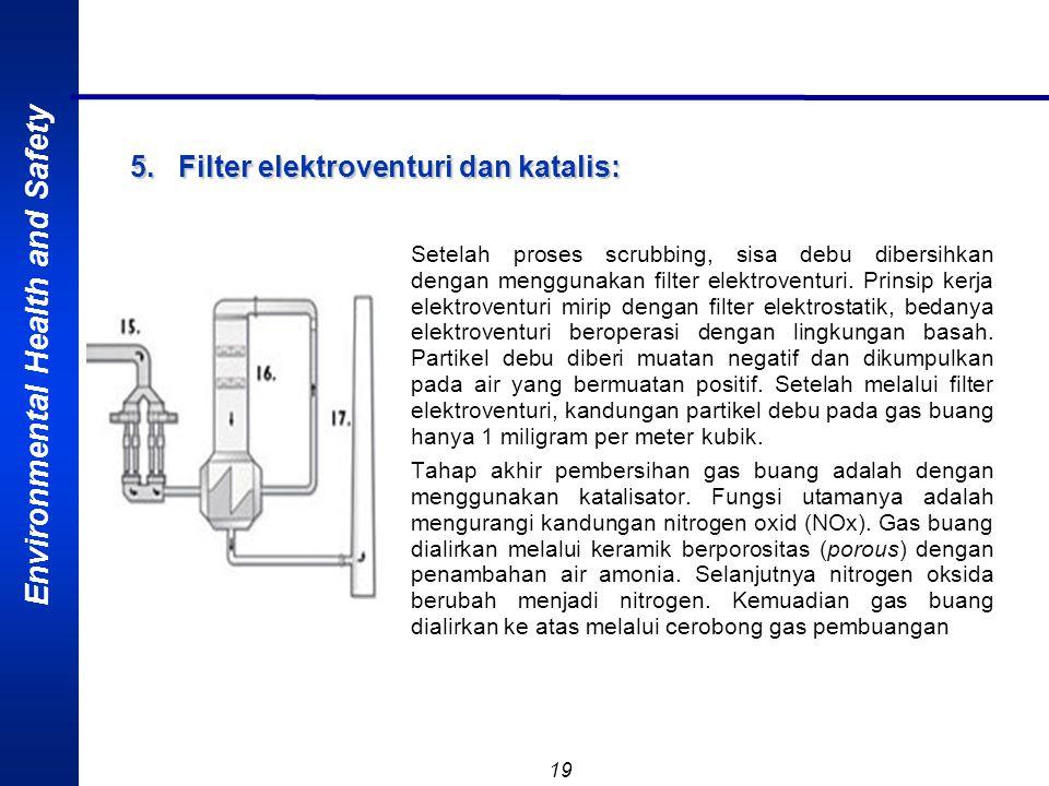 5. Filter elektroventuri dan katalis:
