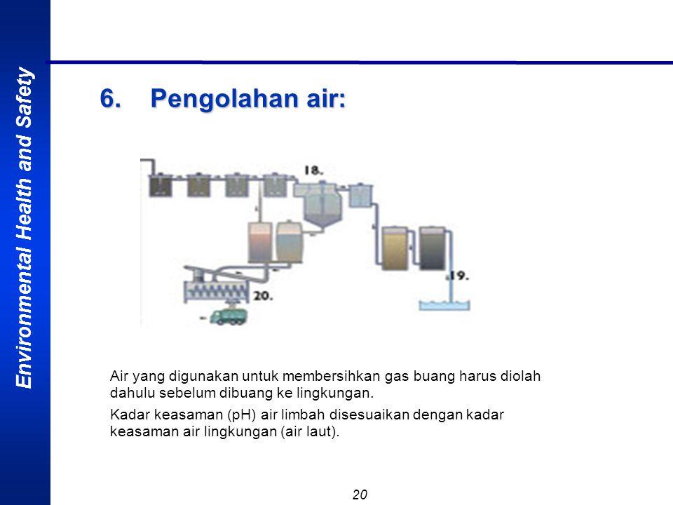 6. Pengolahan air: Air yang digunakan untuk membersihkan gas buang harus diolah dahulu sebelum dibuang ke lingkungan.