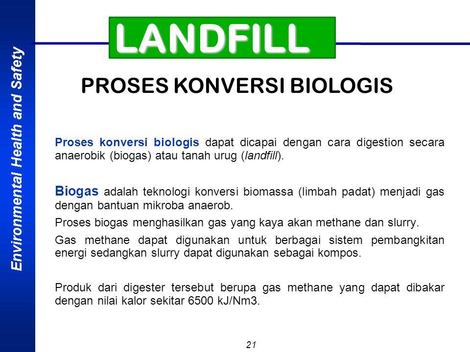 LANDFILL PROSES KONVERSI BIOLOGIS