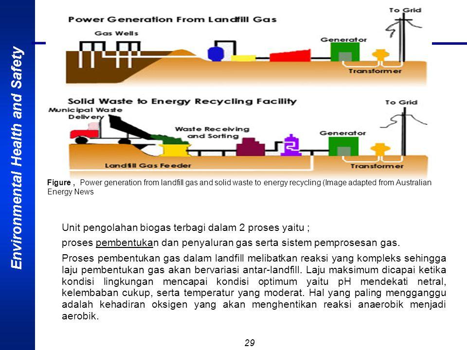 Unit pengolahan biogas terbagi dalam 2 proses yaitu ;