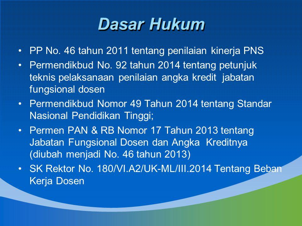Dasar Hukum PP No. 46 tahun 2011 tentang penilaian kinerja PNS