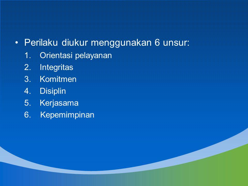 Perilaku diukur menggunakan 6 unsur: