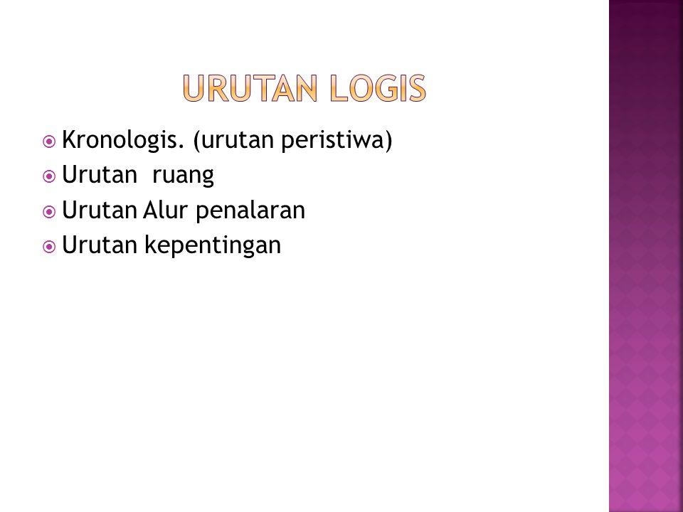 Urutan logis Kronologis. (urutan peristiwa) Urutan ruang