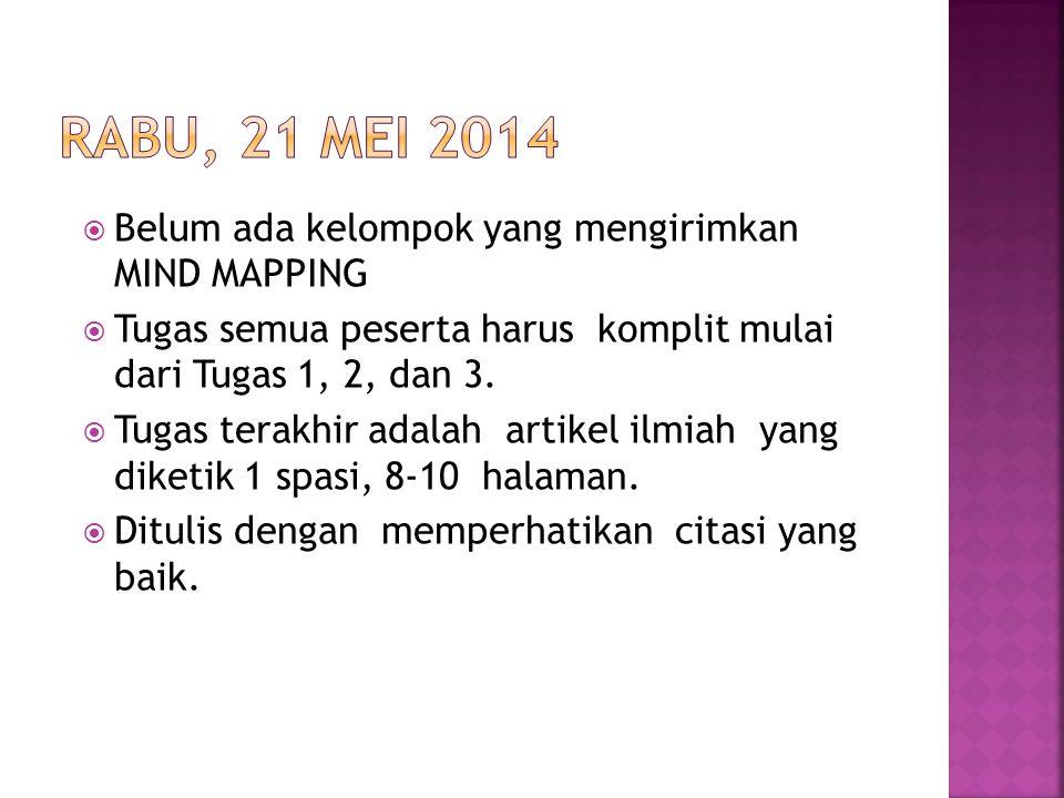 Rabu, 21 Mei 2014 Belum ada kelompok yang mengirimkan MIND MAPPING