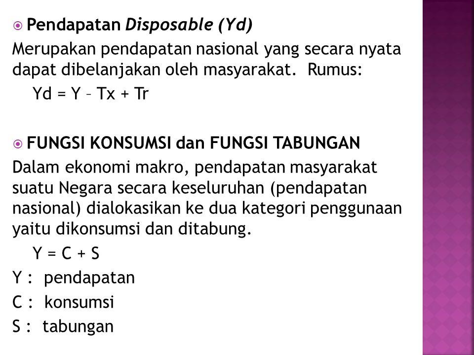 Pendapatan Disposable (Yd)