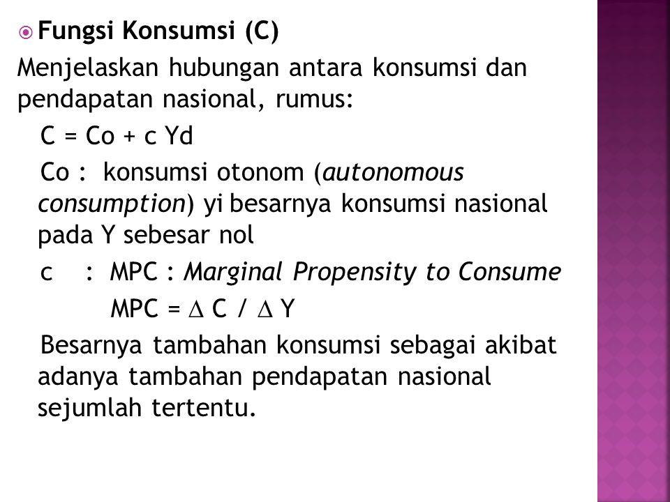 Fungsi Konsumsi (C) Menjelaskan hubungan antara konsumsi dan pendapatan nasional, rumus: C = Co + c Yd.