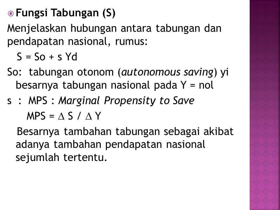 Fungsi Tabungan (S) Menjelaskan hubungan antara tabungan dan pendapatan nasional, rumus: S = So + s Yd.