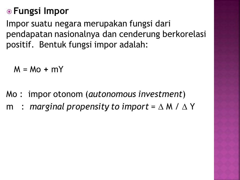Fungsi Impor Impor suatu negara merupakan fungsi dari pendapatan nasionalnya dan cenderung berkorelasi positif. Bentuk fungsi impor adalah: