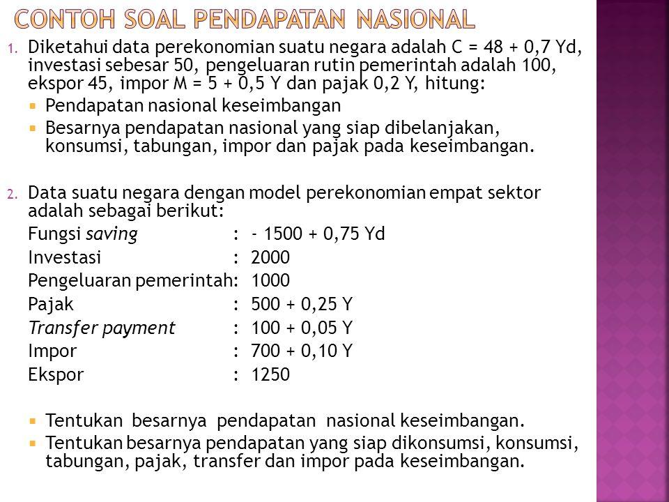 Contoh Soal Pendapatan nasional