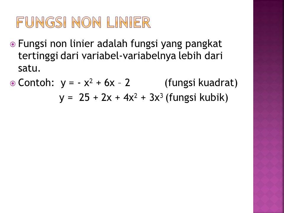 Fungsi non linier Fungsi non linier adalah fungsi yang pangkat tertinggi dari variabel-variabelnya lebih dari satu.