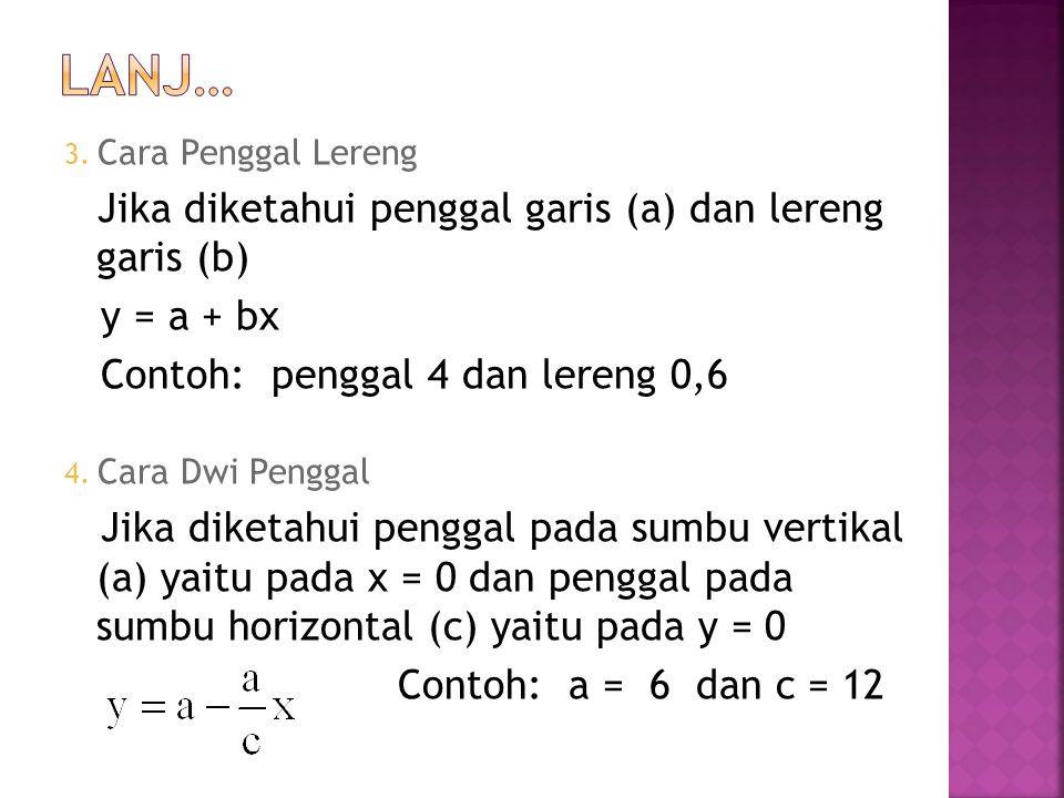 Lanj… Jika diketahui penggal garis (a) dan lereng garis (b) y = a + bx