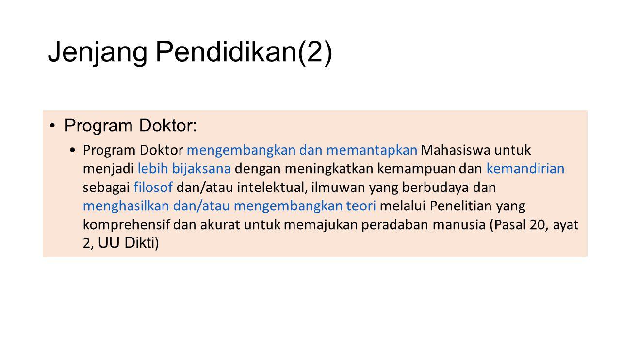 Jenjang Pendidikan(2) Program Doktor: