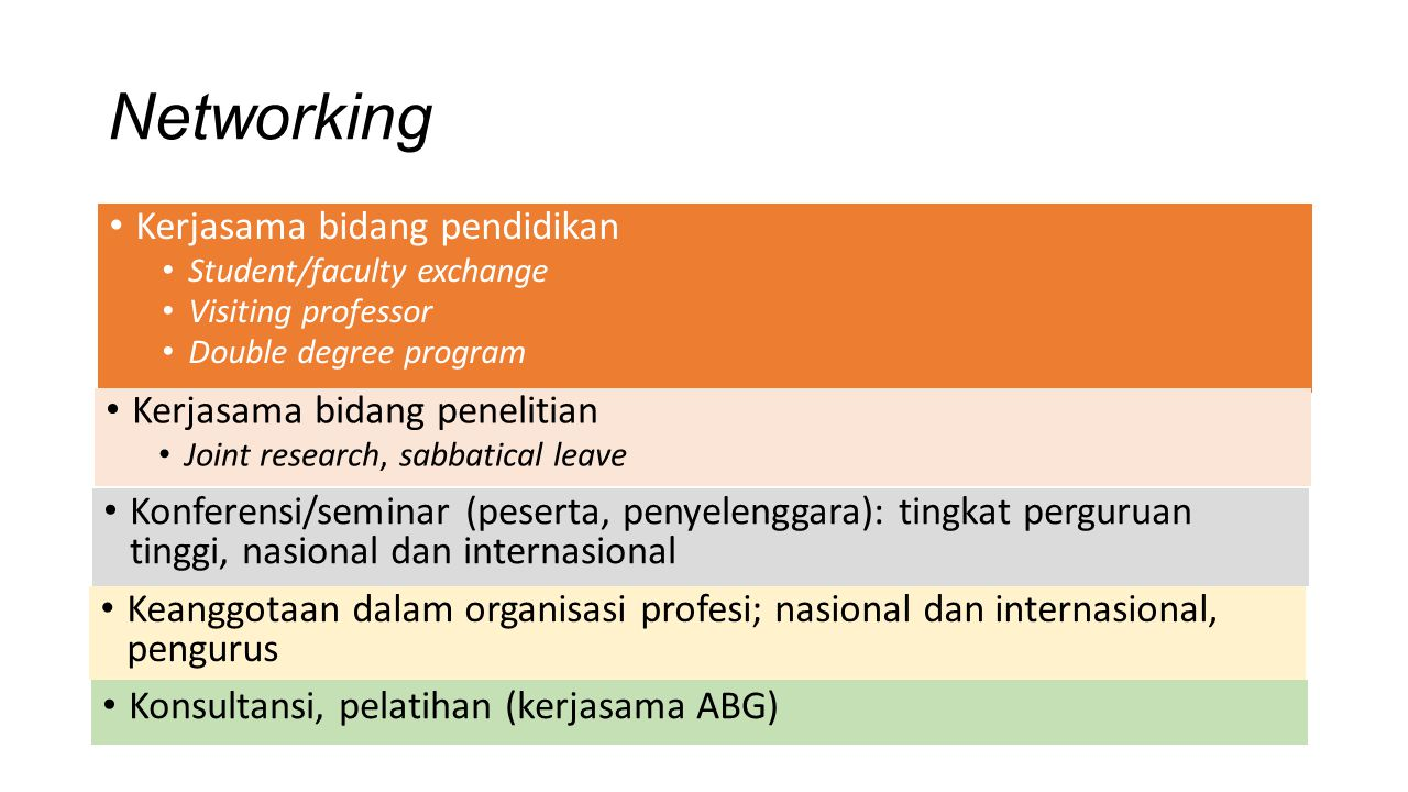 Networking Kerjasama bidang pendidikan Kerjasama bidang penelitian