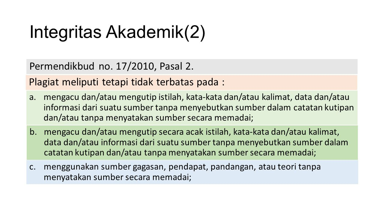 Integritas Akademik(2)