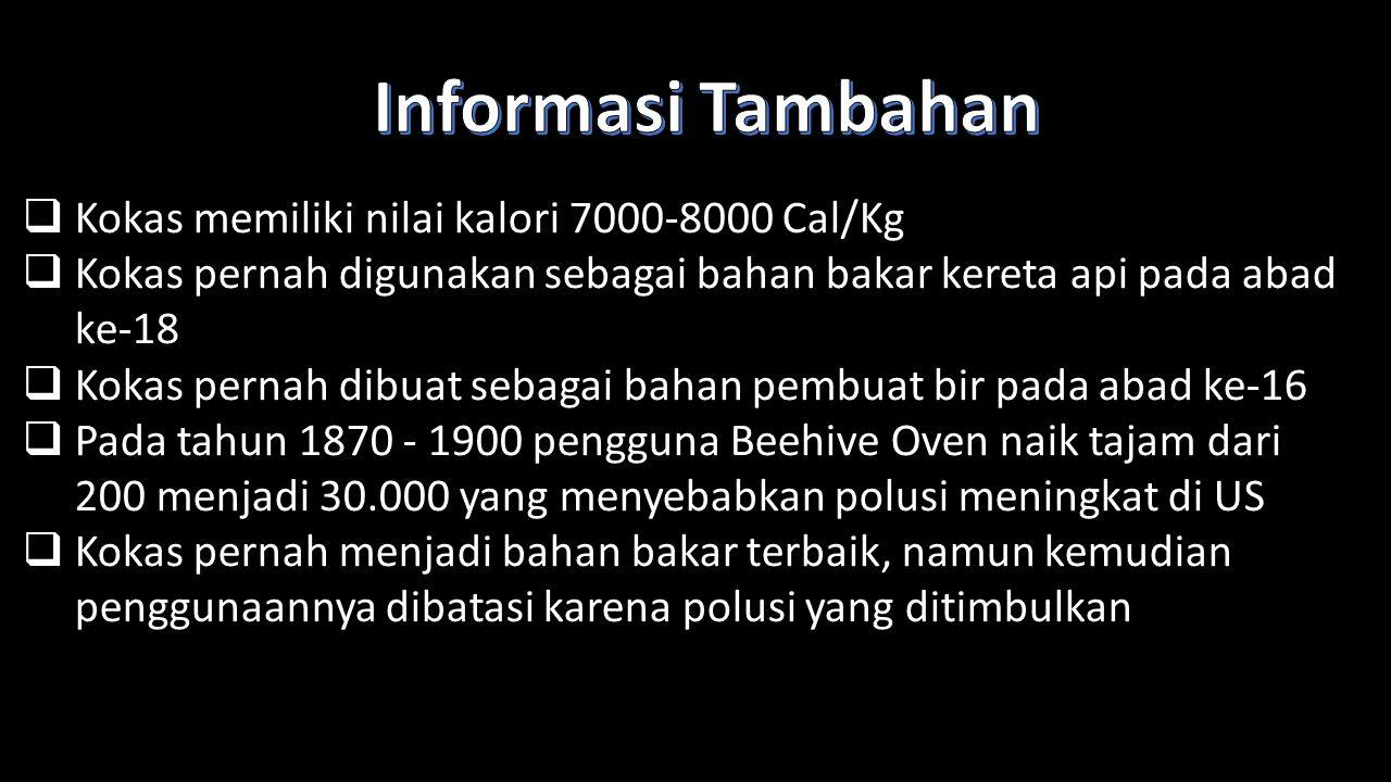 Informasi Tambahan Kokas memiliki nilai kalori 7000-8000 Cal/Kg