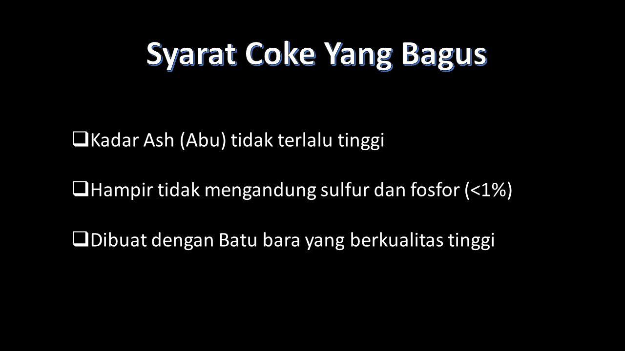 Syarat Coke Yang Bagus Kadar Ash (Abu) tidak terlalu tinggi
