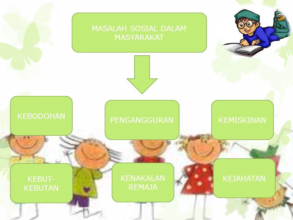MASALAH SOSIAL DALAM MASYARAKAT