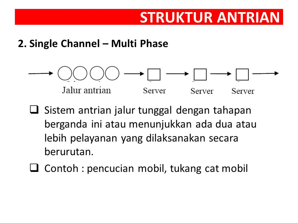STRUKTUR ANTRIAN 2. Single Channel – Multi Phase