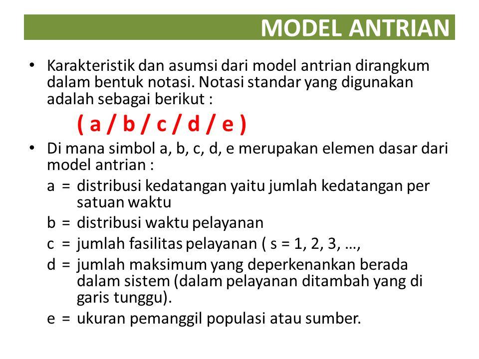 MODEL ANTRIAN Karakteristik dan asumsi dari model antrian dirangkum dalam bentuk notasi. Notasi standar yang digunakan adalah sebagai berikut :
