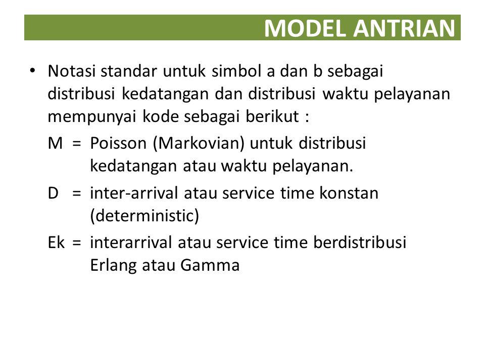 MODEL ANTRIAN Notasi standar untuk simbol a dan b sebagai distribusi kedatangan dan distribusi waktu pelayanan mempunyai kode sebagai berikut :