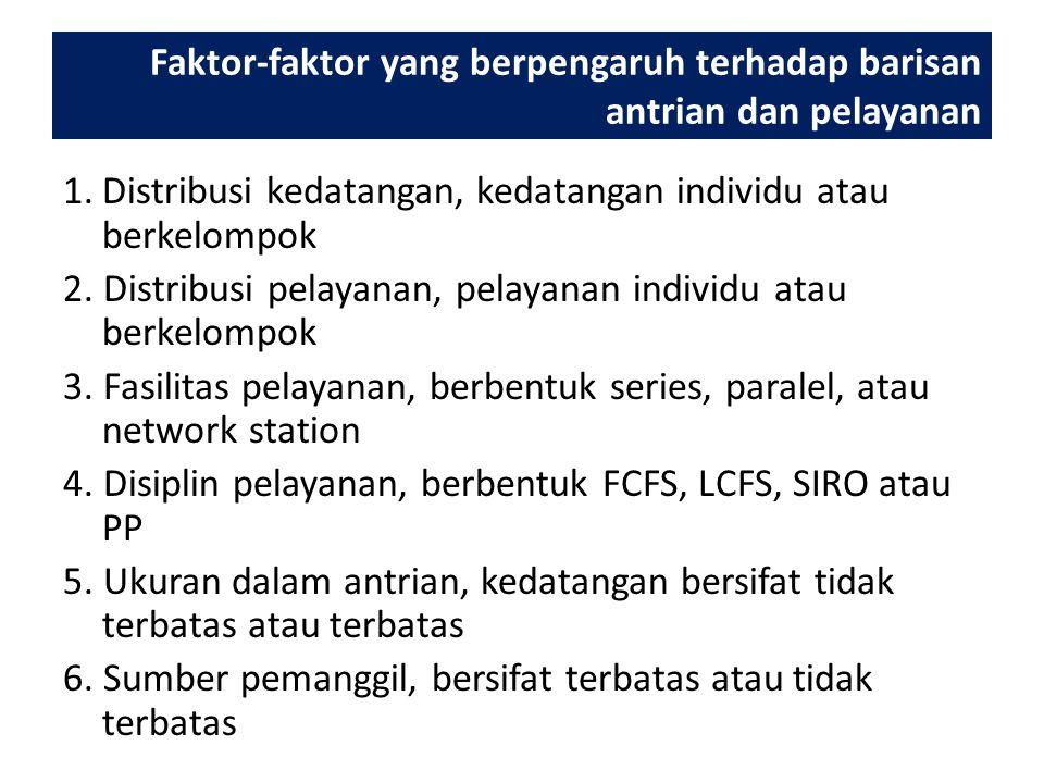 Faktor-faktor yang berpengaruh terhadap barisan antrian dan pelayanan